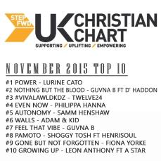 UK chart November 2015 Top 10
